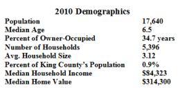 covington stats