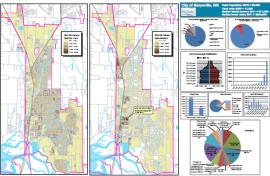 marysville demographics map