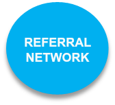 Corner Connect Realty Referral Network