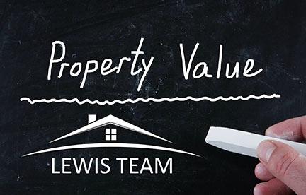 Mira Mesa House Values