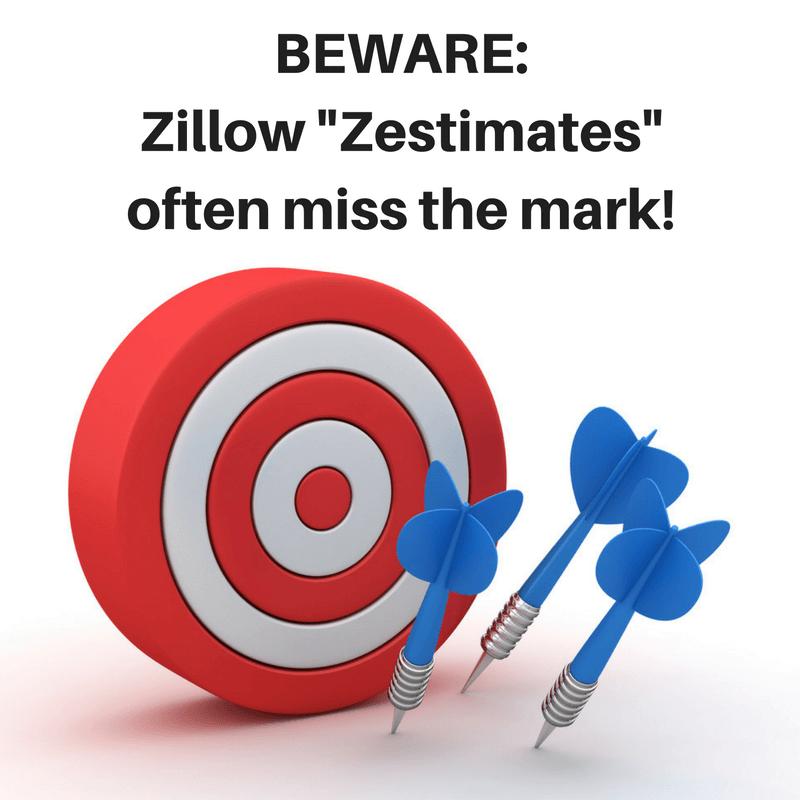 Are Zestimates Accurate?
