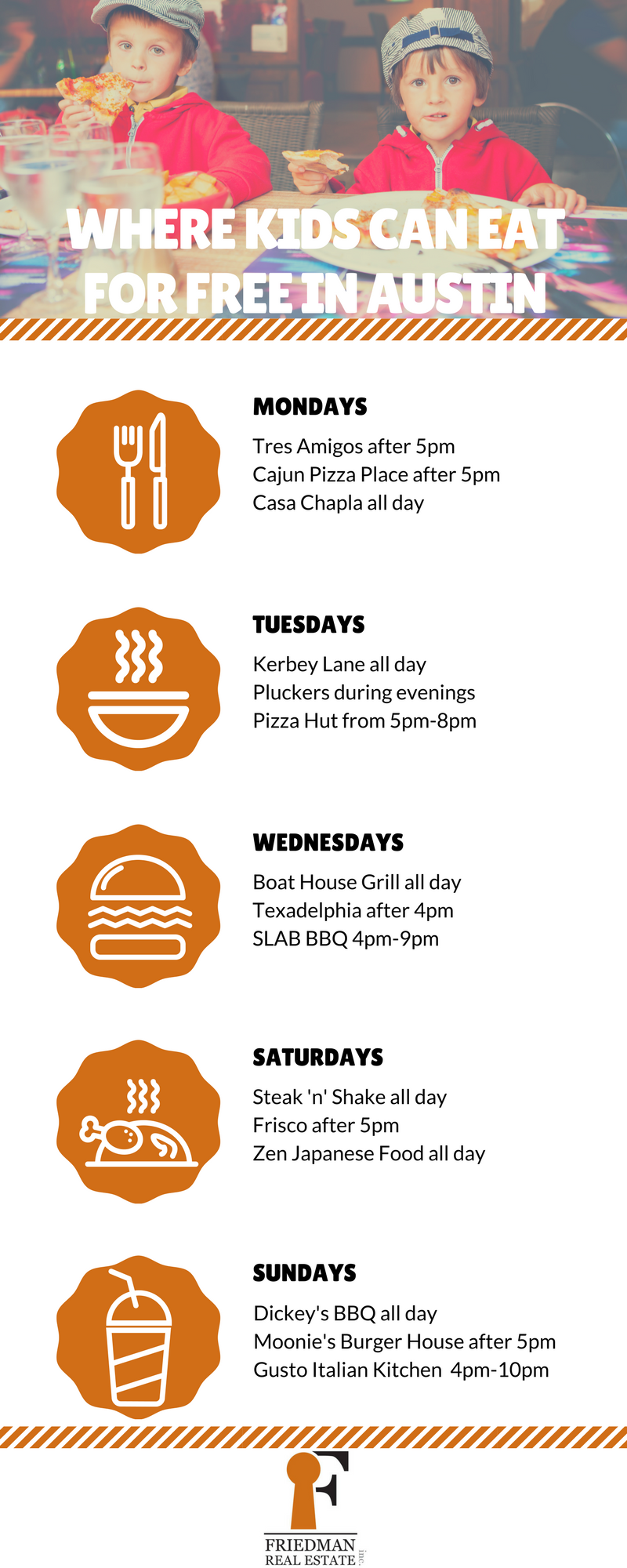 where-kids-eat-free-in-austin-infographic