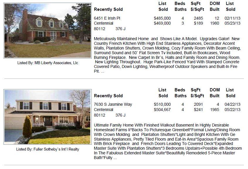Homestead Farm II Sold Homes 2013