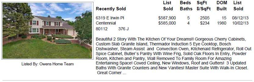 Homestead Farm II 2013 Home Sales in Centennial, CO
