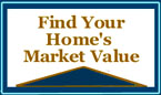 Myrtle Beach Home Market Analysis