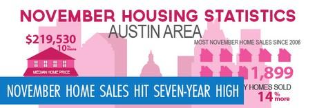 Keep Austin Weird Homes