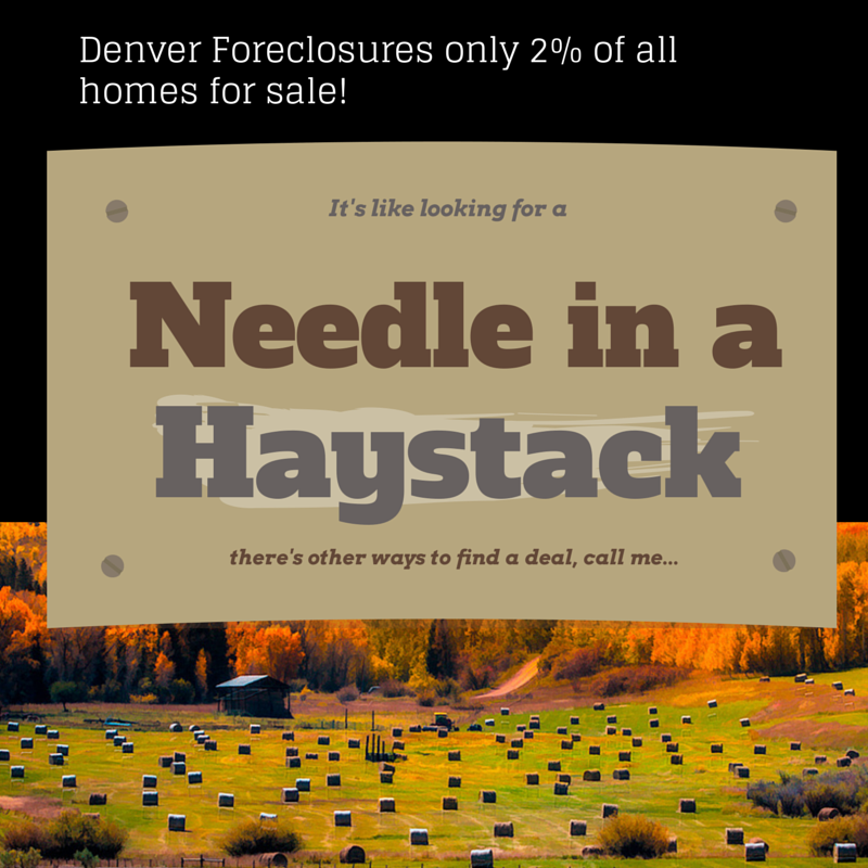 Denver foreclosure market