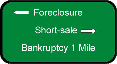 Foreclosures and Short-sales
