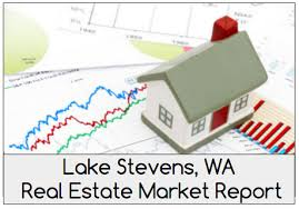 Lake Norman Real Estate Report