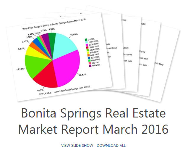 Bonita Springs market report March 2016
