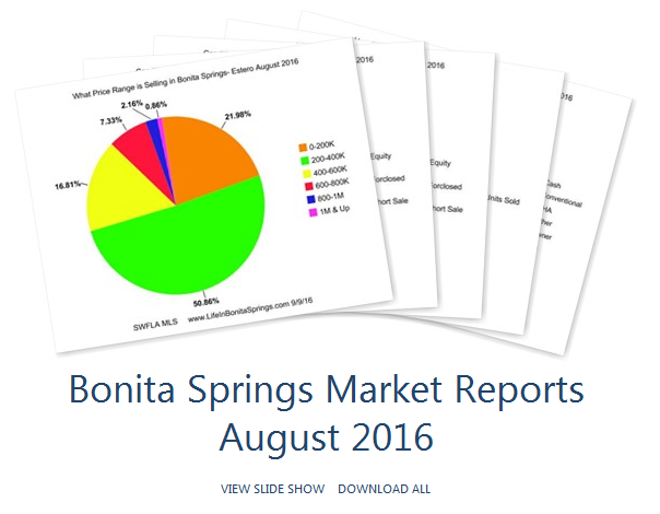 Bonita Springs Market Report Aug 2016