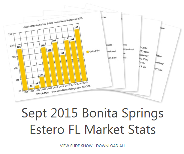 Bonita Springs Sept 2015 Market Report