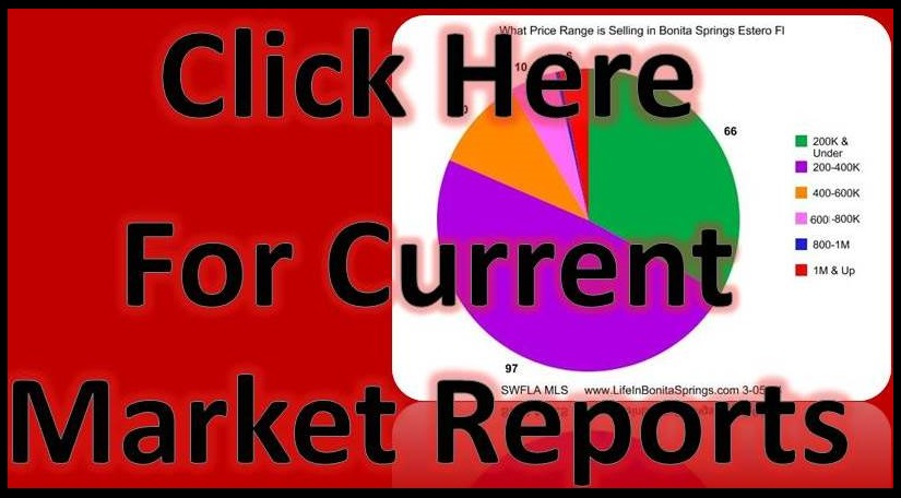 Bonita Springs Market Reports