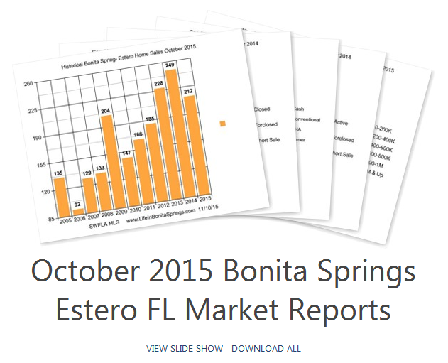 October 2015 Bonita Springs Real Estate