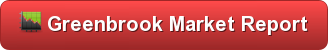 Greenbrook Market Report