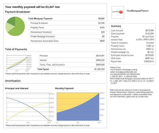 guaranteedrate_finance_small