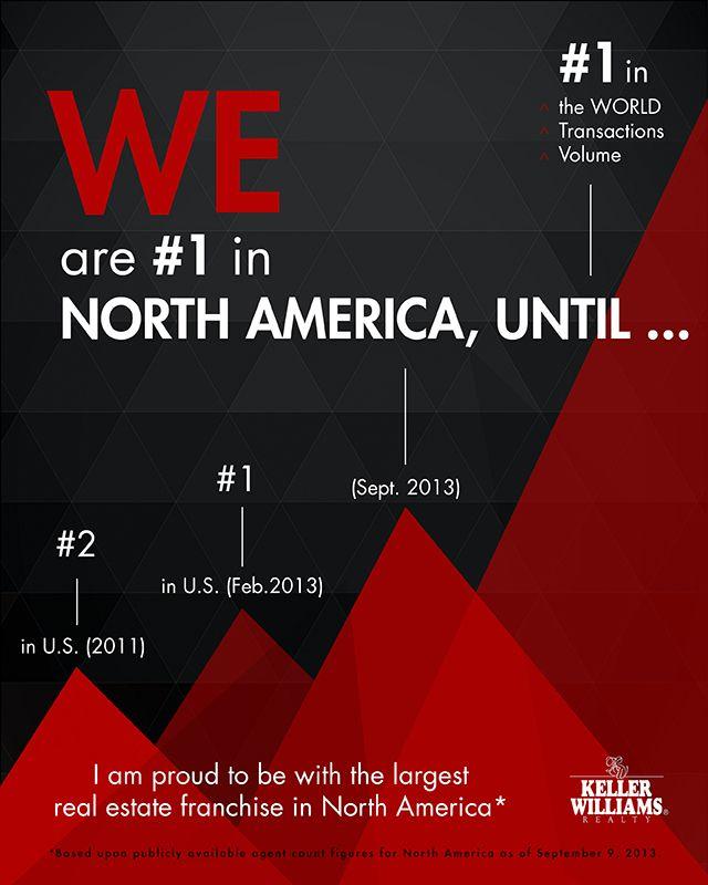 Dayton Keller Williams top listing agent