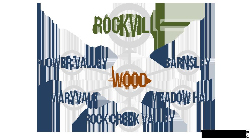 Rockville Cluster Schools