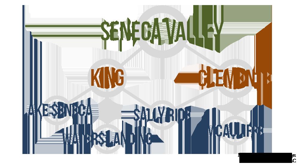 Seneca Valley Cluster Schools