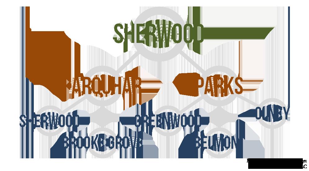 Sherwood Cluster Schools