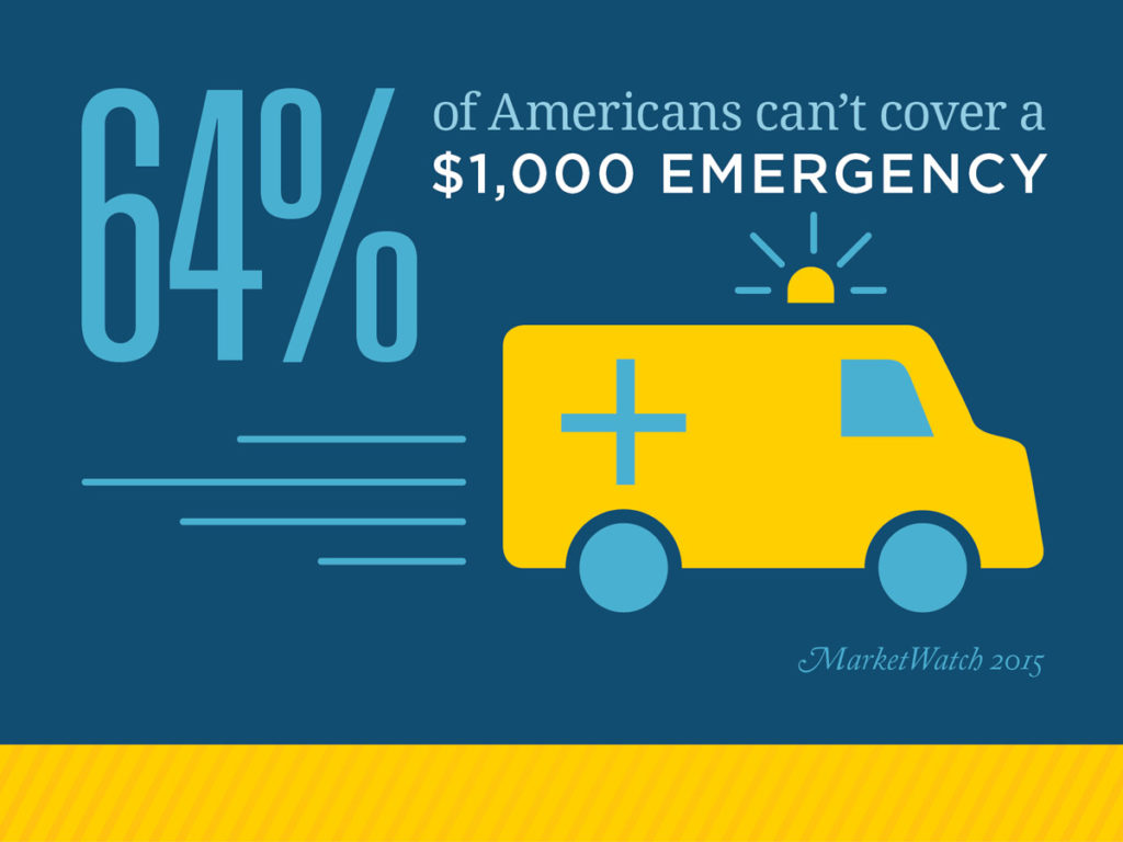 financial-peace-social-infographic-emergency