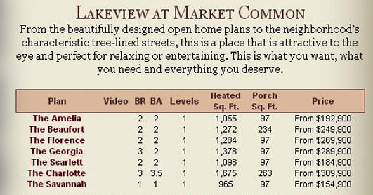 Lakeview Floorplans and Prices
