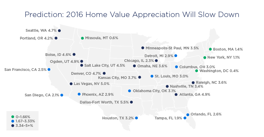 Projected home values in 2016