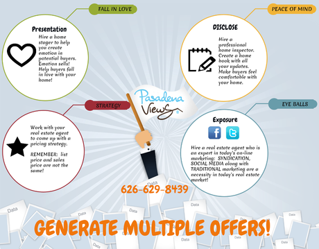 Generating Multiple Offers Infographic Pasadena Real Estate Team
