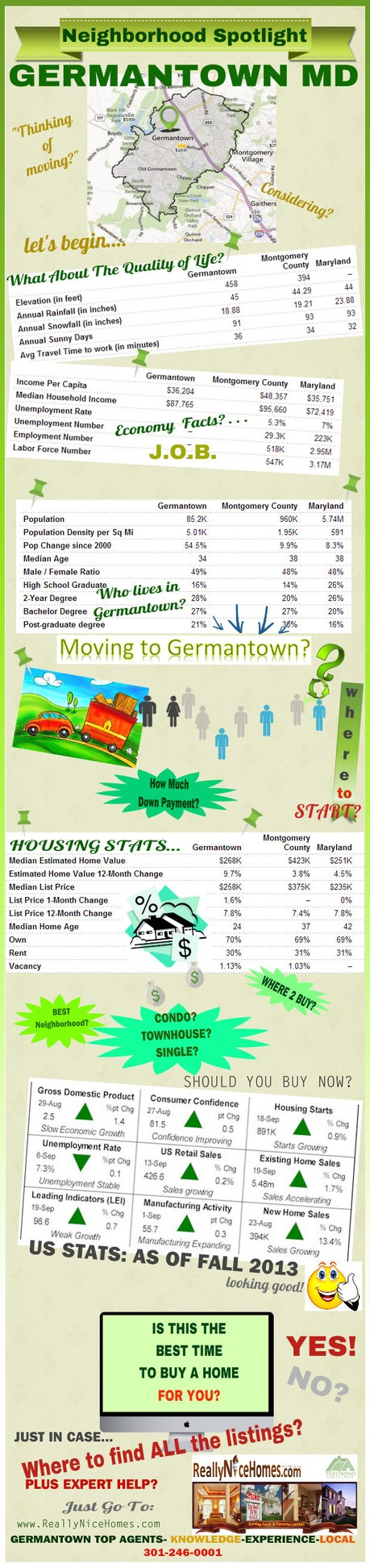 Germantown Maryland Homes