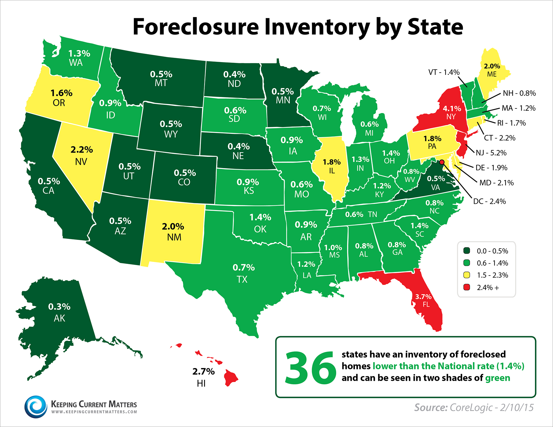 foreclosures md dc va