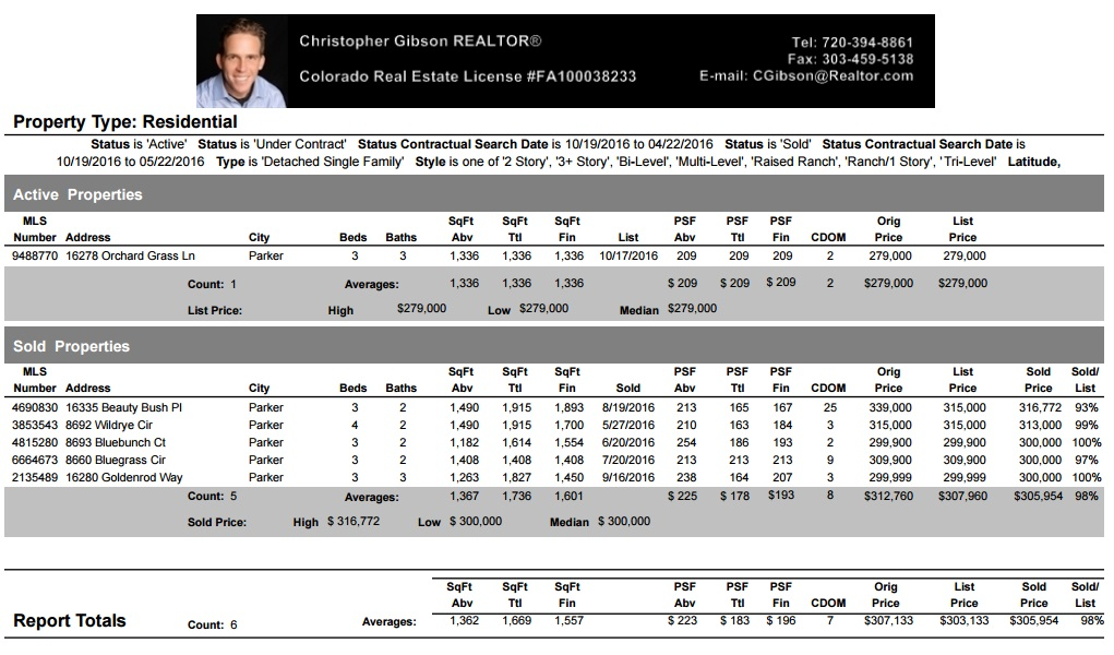 full MLS listings of these comparable Cottonwood Neighborhood Parker home sales
