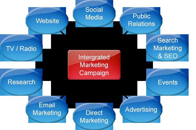 Josh Barker's Precision Marketing Solutions