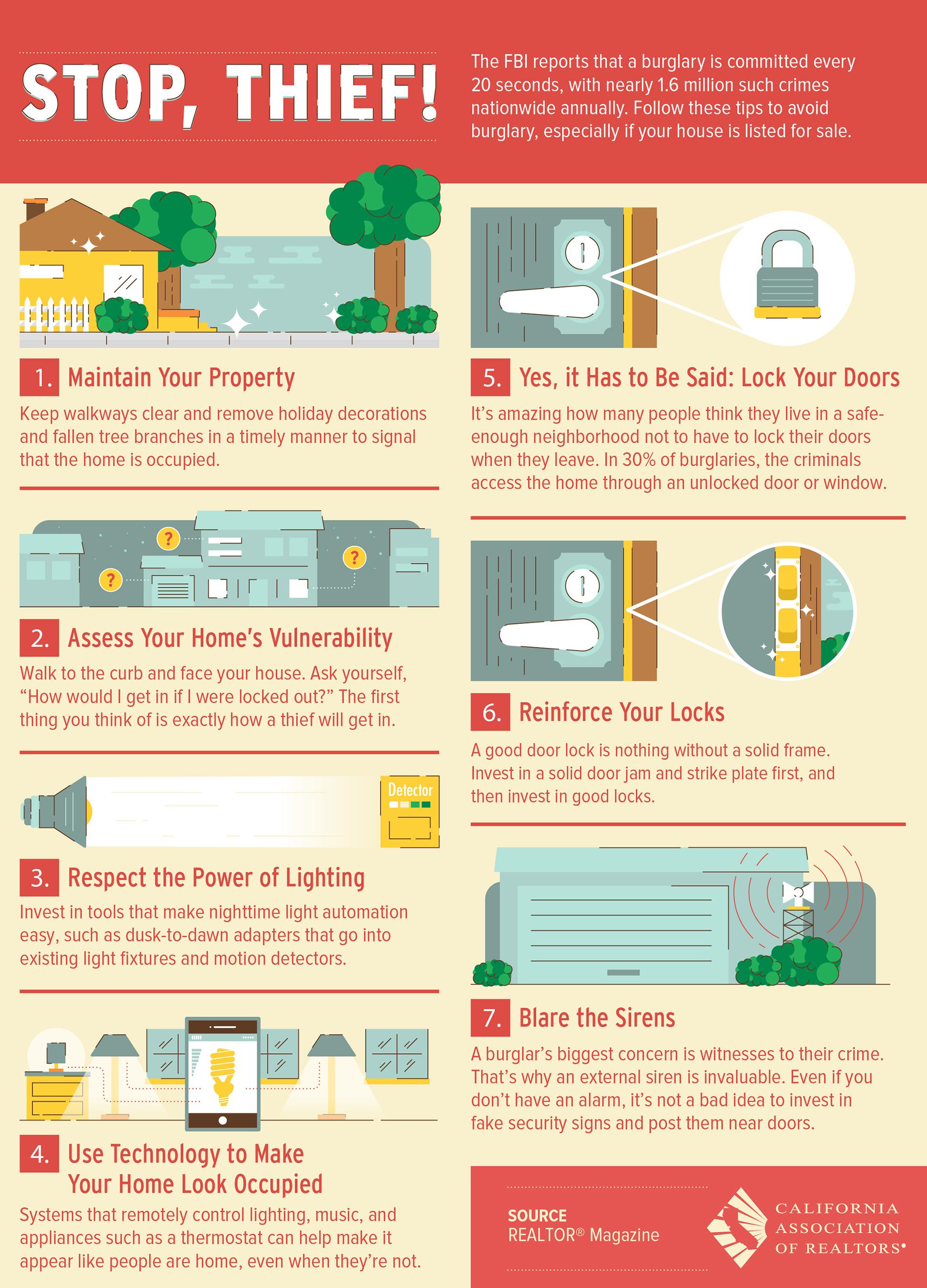 Avoiding burglary