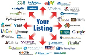 your Santa Clarita home listing syndicated
