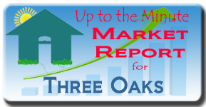 The latest market analysis report for Three Oaks in Sarasota, FL