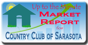 The latest real estate market analysis for Country Club of Sarasota