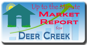 The latest real estate market analysis for Deer Creek in Sarasota