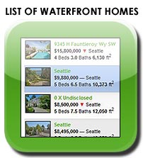 Seattle waterfront homes list