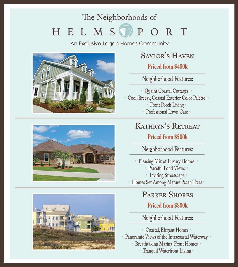 The Neighborhoods of Helms Port, Wilmington NC