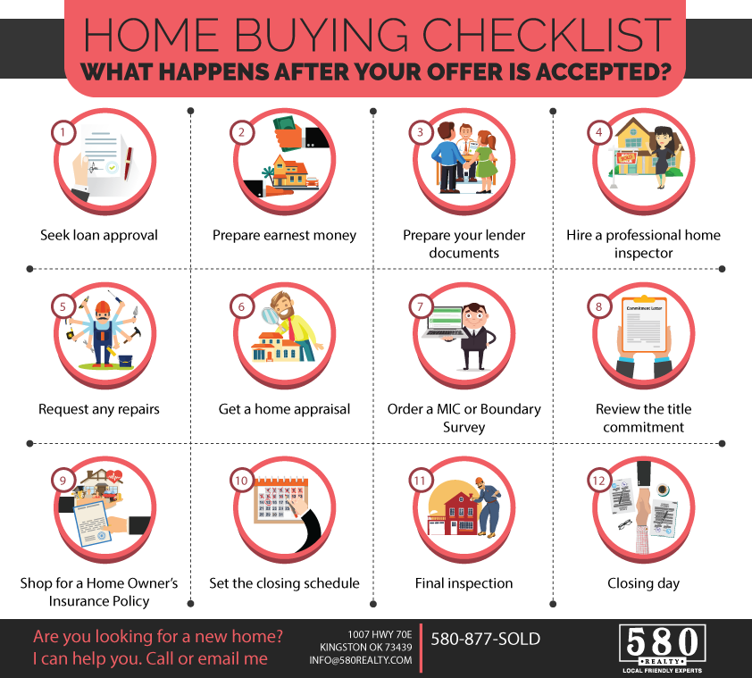 Home Buying Checklist - What Happens After Your Offer Is Accepted- 3