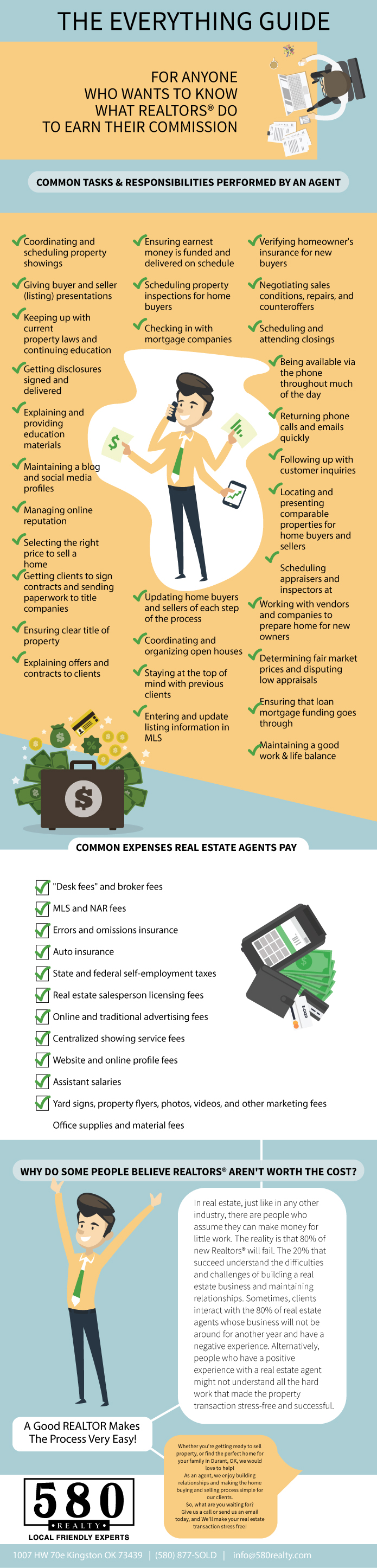Realtor Commission Infographic