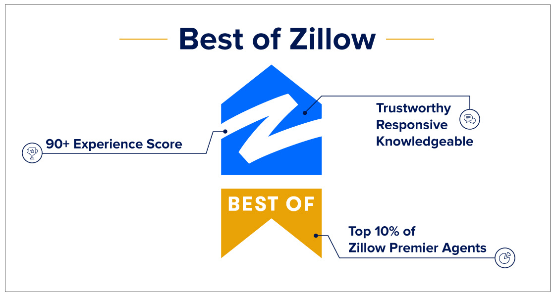 zillow top real estate agents