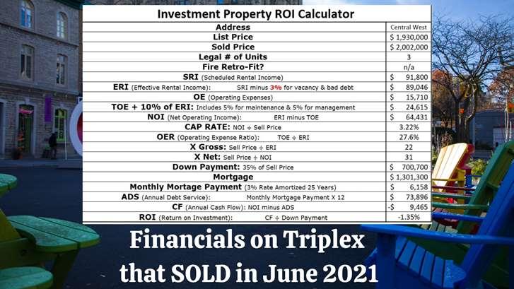 brand new triplex sold june 2021