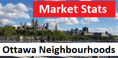 Neighbourhood Market Statistics