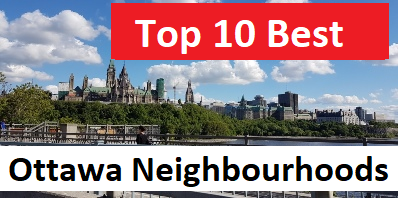 Best Neighbourhoods till March 2018