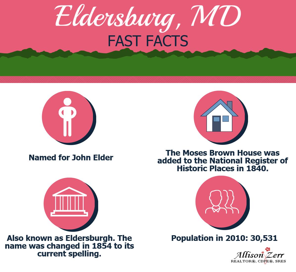 Eldersburg, MD Fast Facts