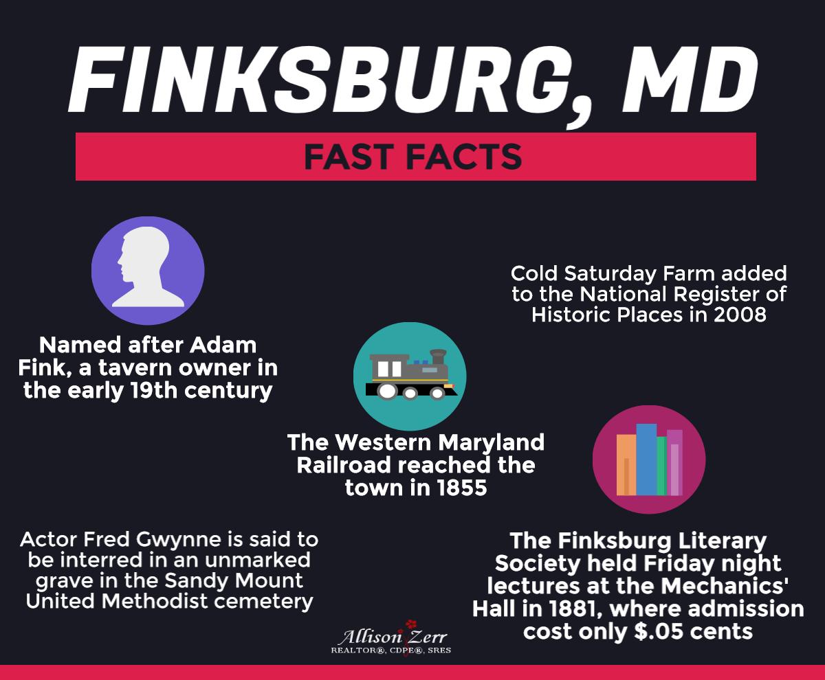 Finksburg, MD Fast Facts