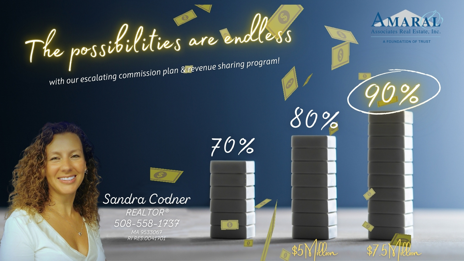 Congratulations Sandra Codner for reaching the next commission level!