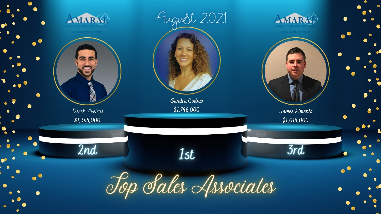 Congratulations to our Top 3 Sales Associates for the month of August!