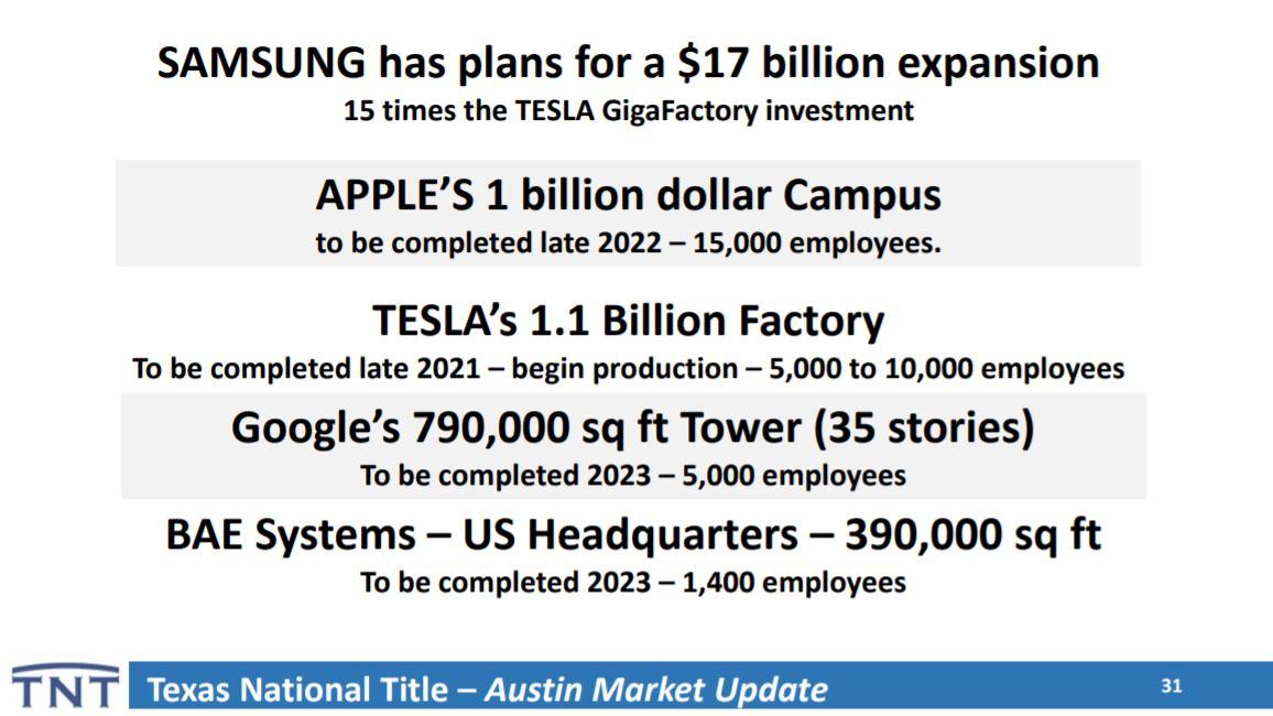 Companies Expanding Austin TX   Lori Wakefield REALTOR   Keller Williams Realty